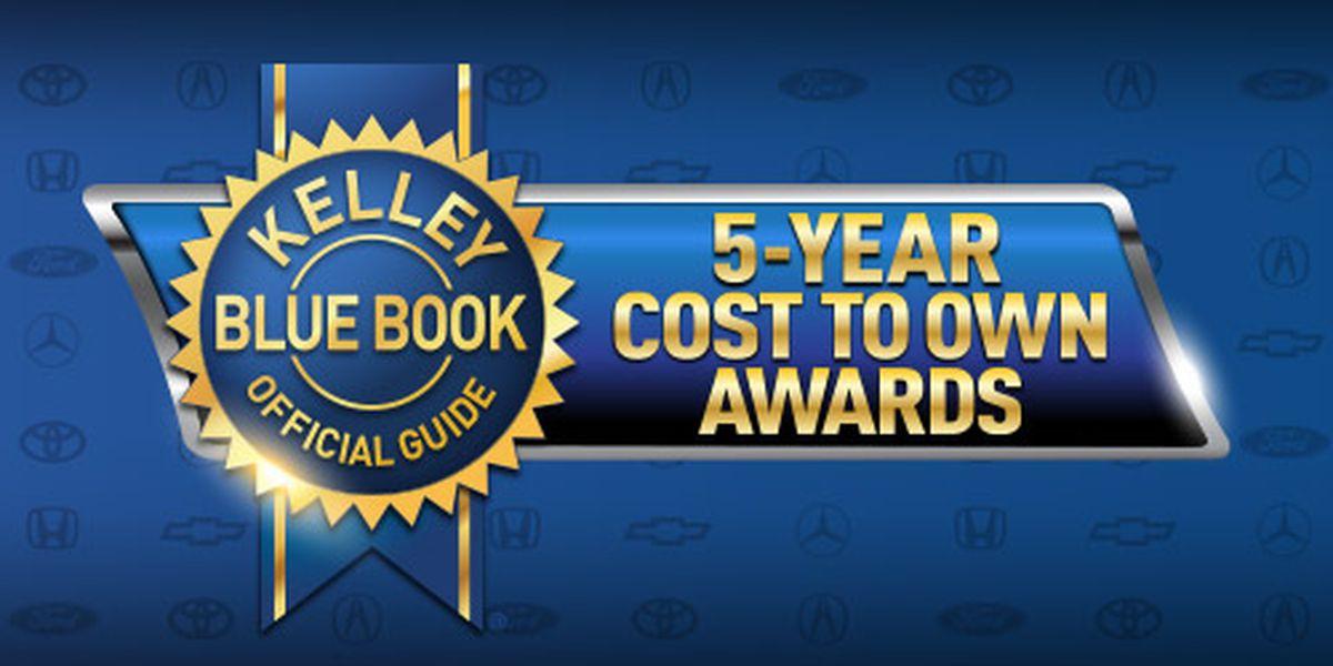 Kelley Blue Book rates 22 most cost-effective car models