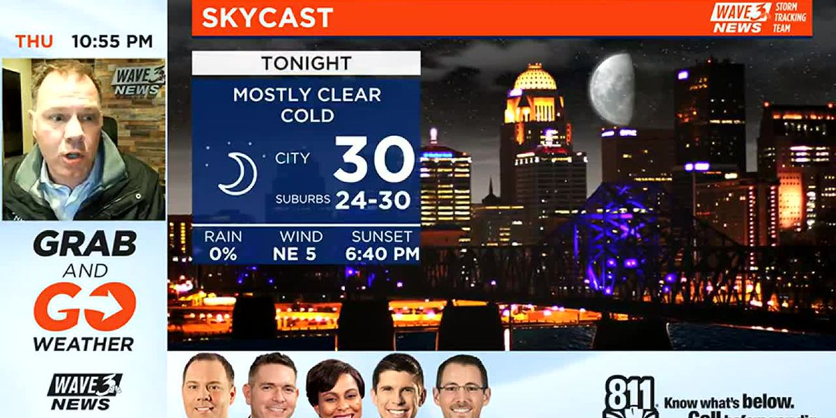 Grab-N-Go Forecast: Thursday night, Mar. 4, 2021