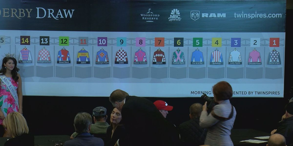 Kentucky Oaks 145 post positions, morning line odds set
