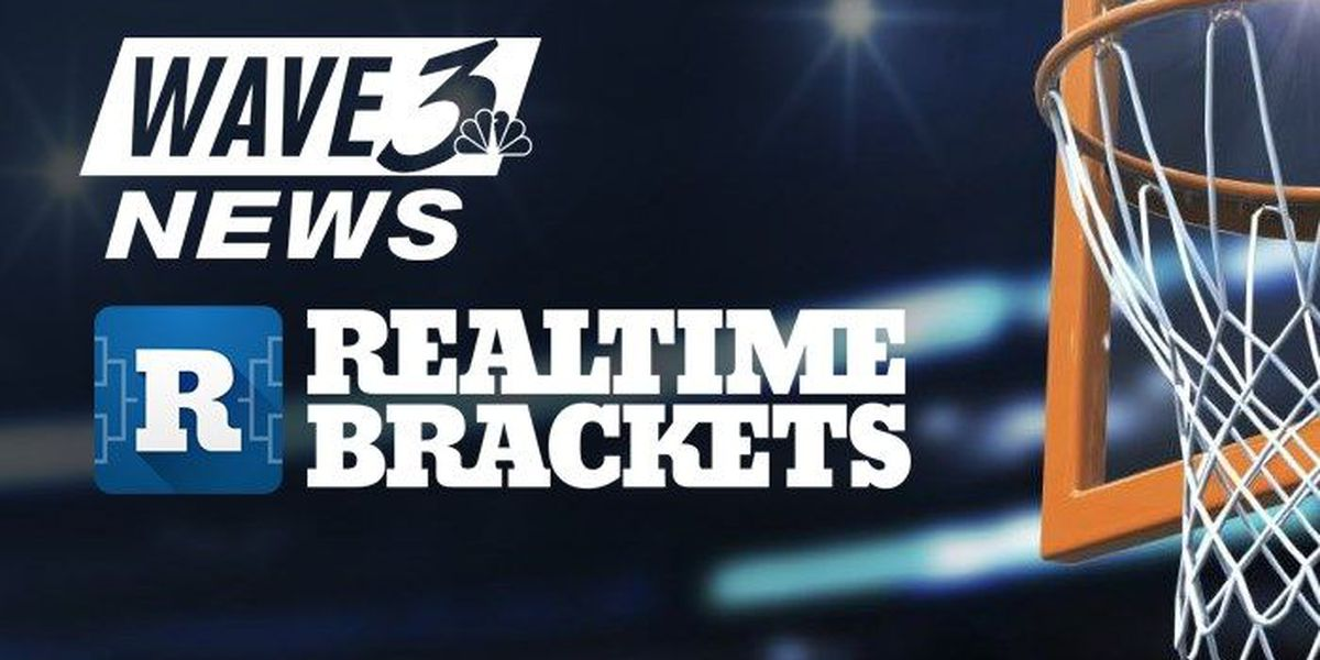 Real-Time Brackets: Change your picks DURING the games!